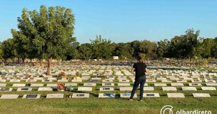 Homens de 34 e 35 anos e mais 23 pessoas morrem de Covid-19 nas últimas 24h
